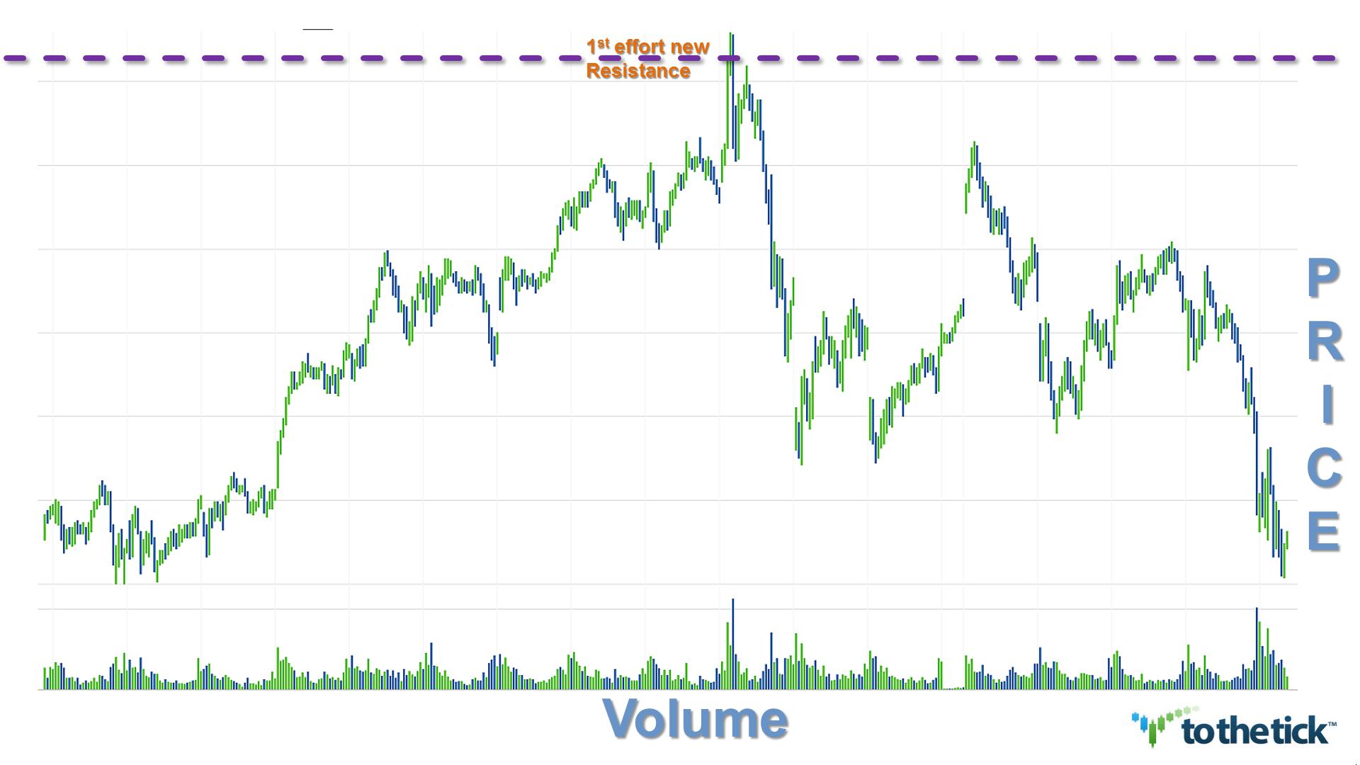 TTT orgbx ES 15m May 22 peak